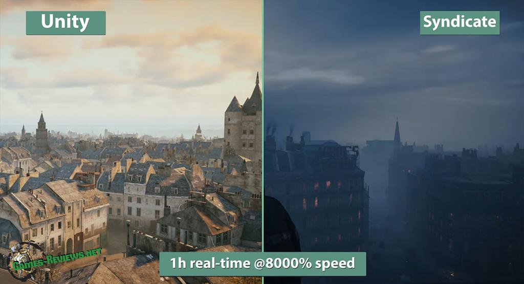 В Assassin's Creed: Syndicate графика станет немного хуже